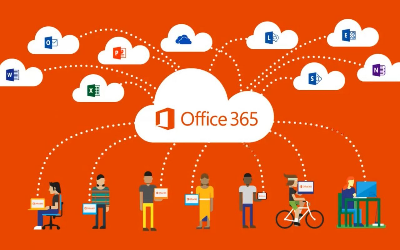ASA 5505 force SMTP TLS connection to Office 365 relay